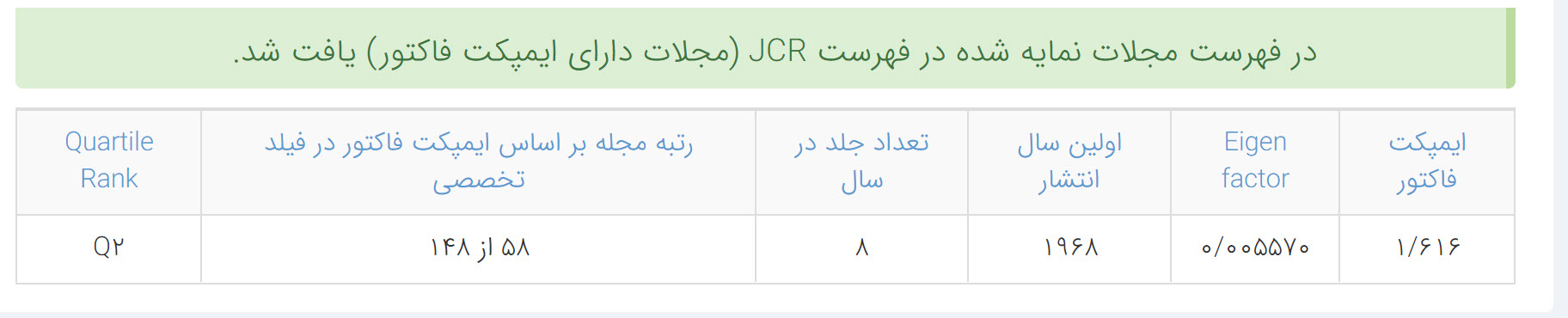 بررسی در سیستم JCR
