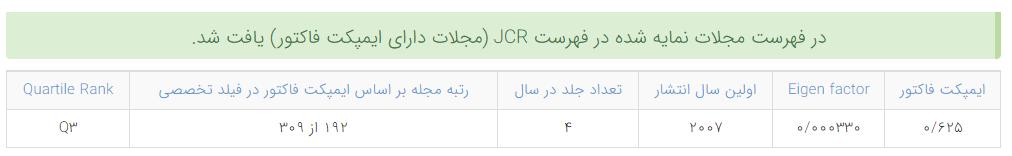 نتیجه ایمپکت فاکتور و سایر مشخصات مجله Banach Journal of Mathematical Analysis در سایت ژورنال هاب